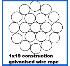 2mm 1x19 Galvanized Wire Rope (1m Length)