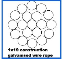 1mm 1x19 Galvanized Wire Rope