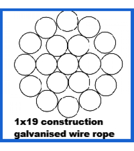 10mm 1x19 Galvanized Wire Rope