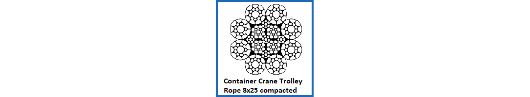 8x25 Compacted Container Crane Trolley Rope