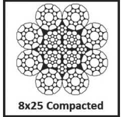 13mm 8x25 Compacted Wire Rope