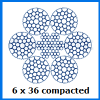 6 x 36 compacted stainless steel wire rope