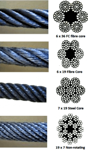 Examples of our wire ropes and their constructions