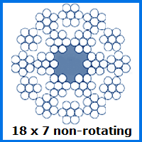 18 x 7 non rotating wire rope