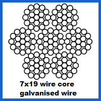 7x19 wire core galvanised steel rope