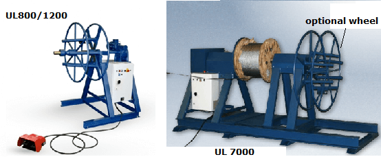 wire rope coiling machines
