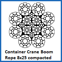 container crane boom rope 8x25 compacted