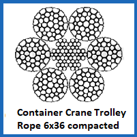 container crane trolley rope 6x36 compacted