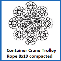container crane trolley rope 8x19 compacted