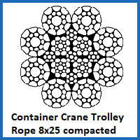 container trolley rope 8x25 compacted