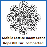 Mobile Lattice Boom Crane Rope 8x19 non rotating compacted