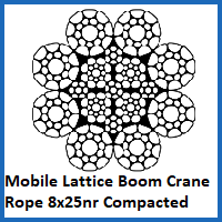 mobile lattice boom crane rope 8x25 non rotating compacted