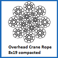overhead crane rope 8x19 compacted