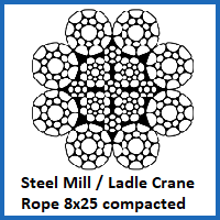 8x25 compacted steel mill rope