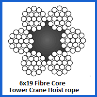 6x19 fibre core tower crane hoist rope